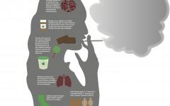 Getting blunt about marijuana