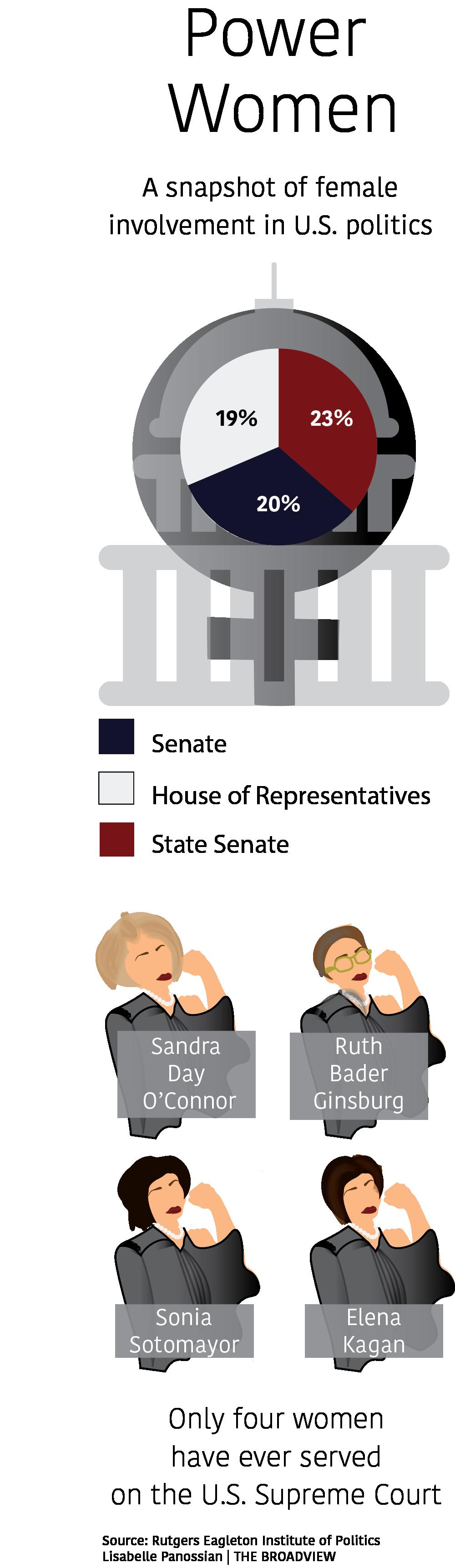 female-infograph