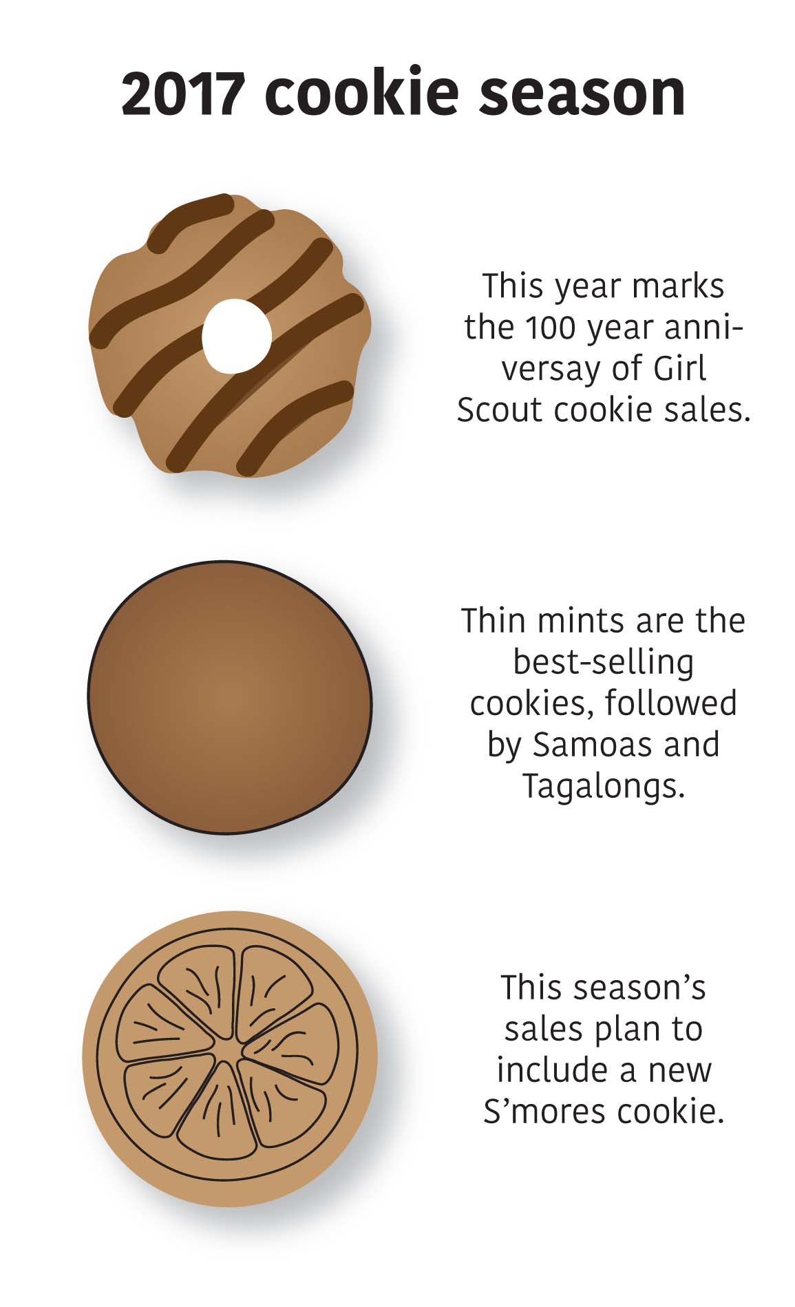 Source: Girl Scouts