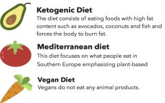 Un-processing your diet