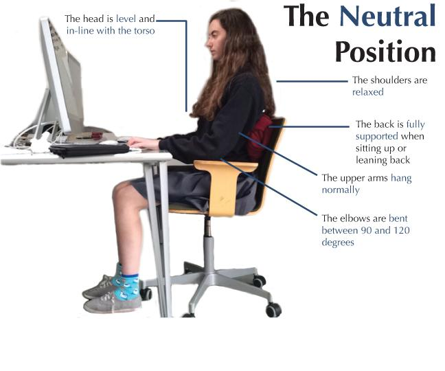Poor seating postures can lead to long-term damages.