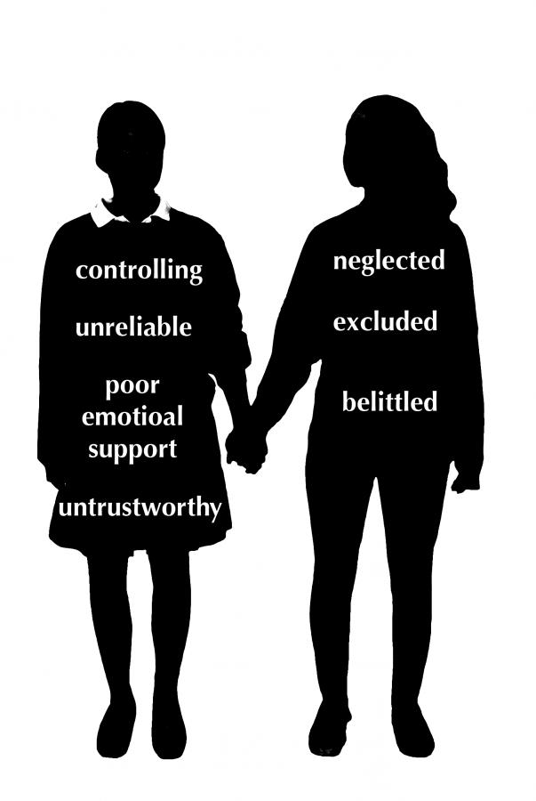 Toxic friendships diminish self-esteem | The Broadview