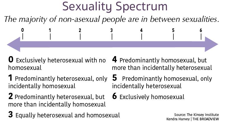 Rainbow lesbian couple symbol mosaic icon of spheric dots stock vector