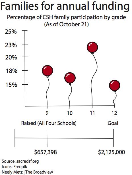 Donations+aid+four+schools