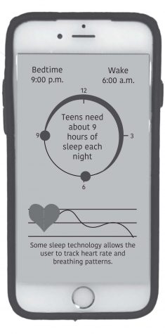 Good night, sleep tech