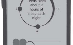 Good night, sleep tech