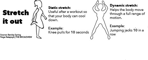 Warm up, exercise, cool down