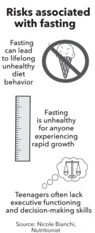 Restrictive diets can foster bad habits