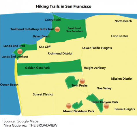 Residents find new hiking trails in the City