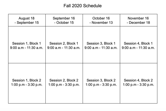 The modified schedule allows for less interaction  between students and faculty if classes are resumed on campus. The new plan features two 150 minute classes per day.