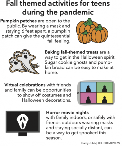 Fall-themed activities for teens while maintaining safety regulations can be baking, watching horror movies, going to a pumpkin patch, and seeing friends virtually.