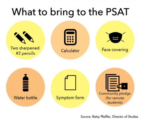 Grades 9-11 to take PSAT