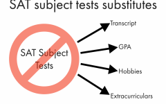 College Board will no longer offer subject tests, optional essay