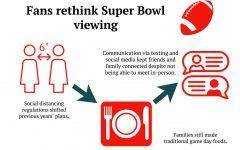 Fans adapt Super Bowl plans
