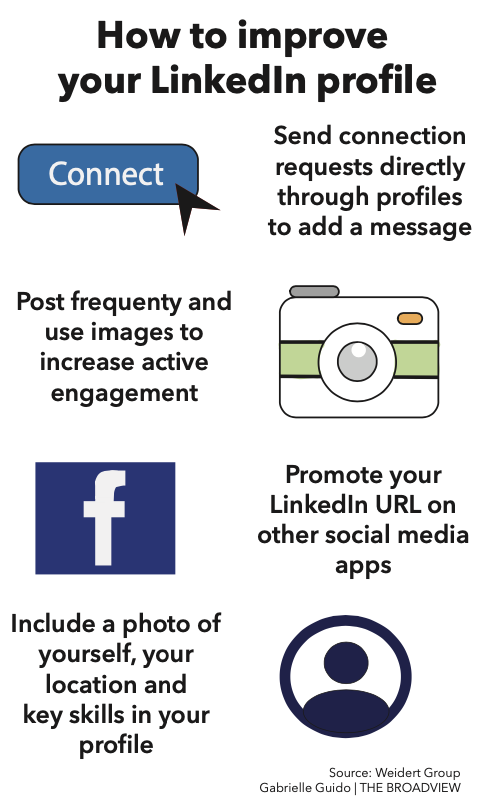 Social media may act as a career-building tool