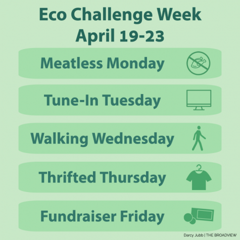 Ecology club plans week of challenges