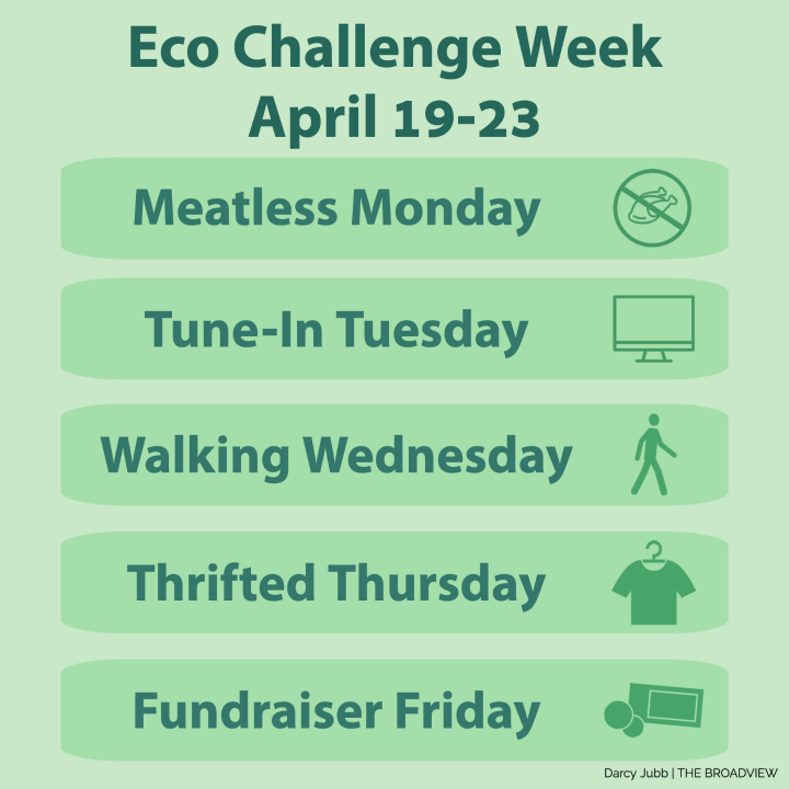 Ecology+club+plans+week+of+challenges