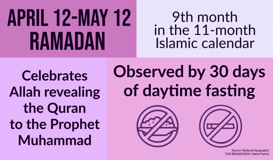 Holy+month+of+Ramadan+begins