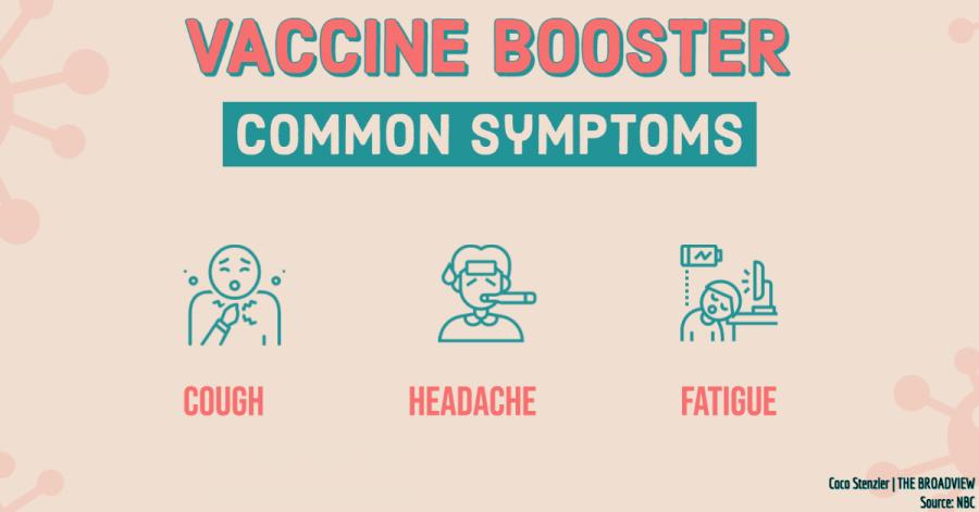 CDC+approves+Pfizer-BioNTech+booster+shot