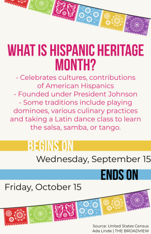 Students learn about Hispanic heritage through classes, community