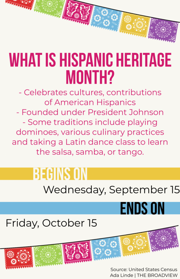 Students+learn+about+Hispanic+heritage+through+classes%2C+community
